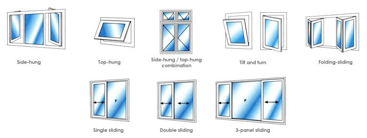 VEKA Window Styles