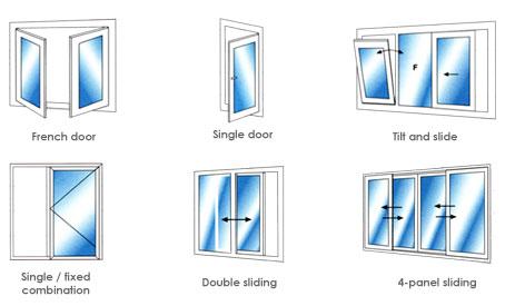 VEKA Door Styles